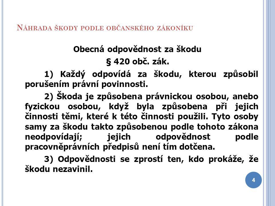 N ÁHRADA ŠKODY PODLE OBČANSKÉHO ZÁKONÍKU Obecná odpovědnost za škodu § 420 obč. zák. 1) Každý odpovídá za škodu, kterou způsobil porušením právní povi
