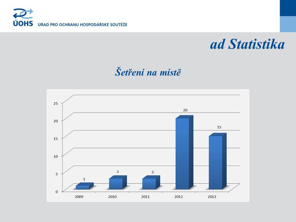 ad Statistika Šetření na místě