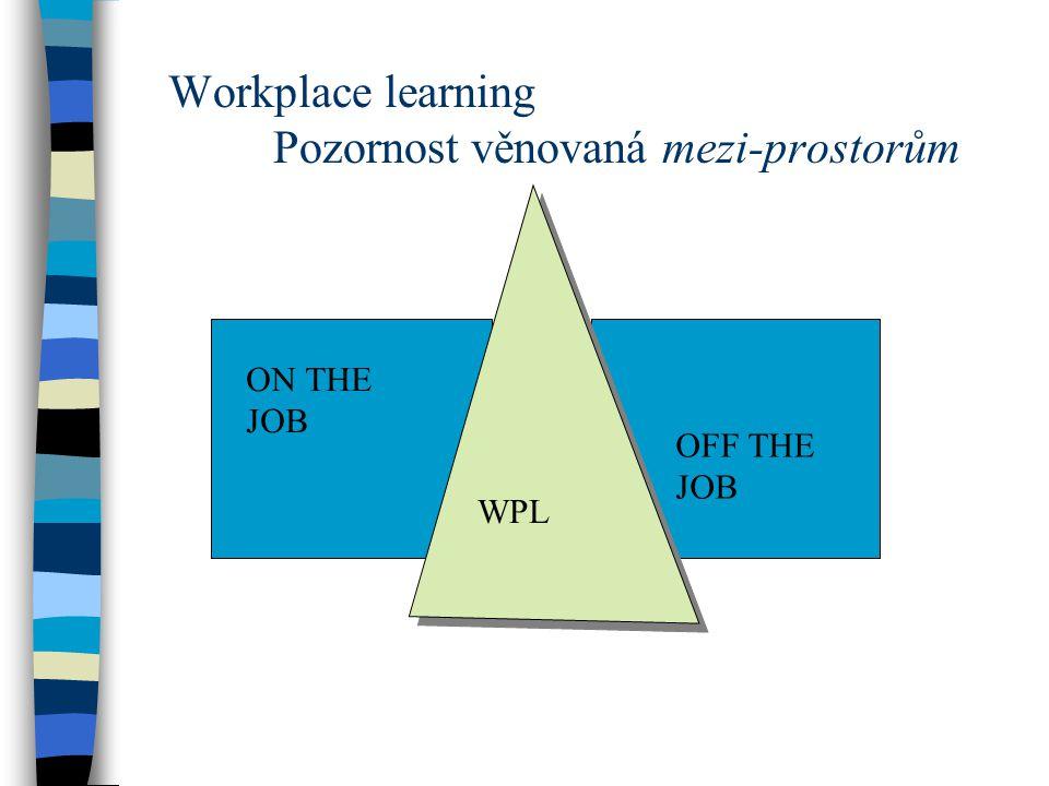 Workplace learning Pozornost věnovaná mezi-prostorům WPL FORMÁLNÍUČENÍ NEFORMÁLNÍ UČENÍ INFORMÁLNÍ UČENÍ