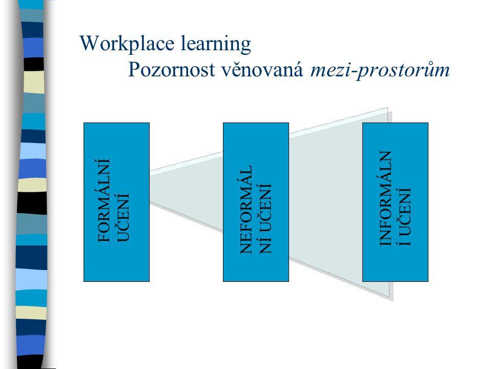 Workplace learning inspirace a souvislosti Celoživotní učení Organizační učení Rozvoj lidských zdrojů (sociálně zodpovědný) Reflektivní praxe Sociální konstruktivismus atd.