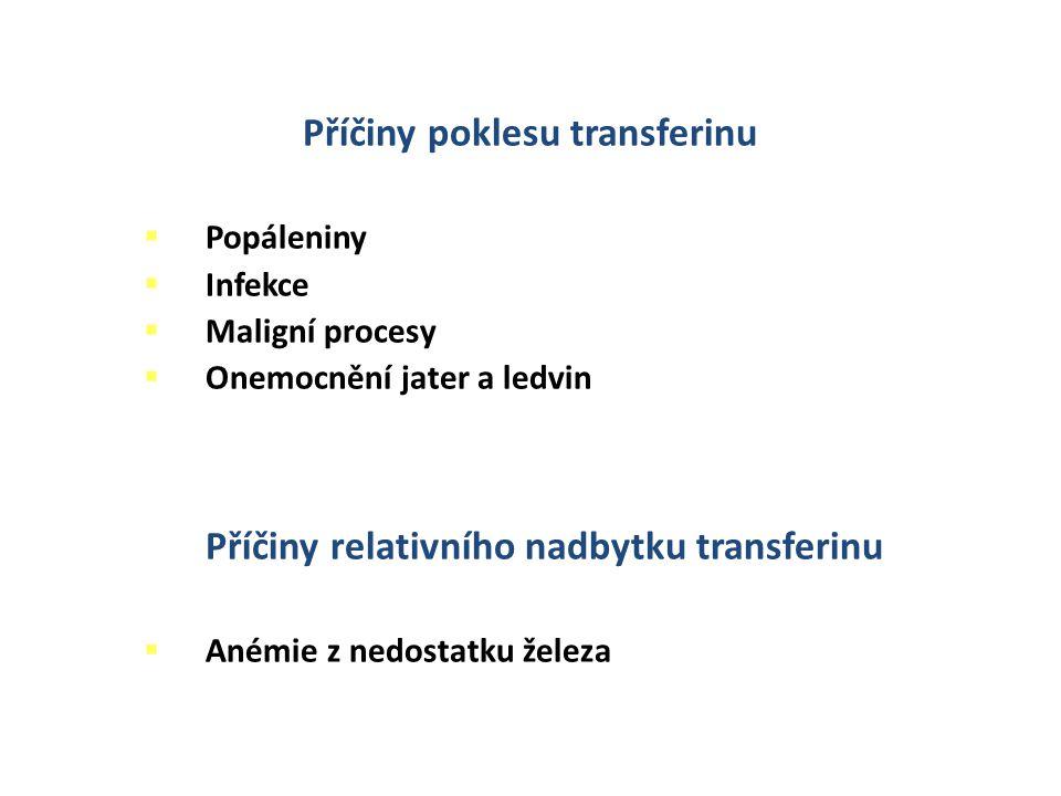 Příčiny poklesu transferinu  Popáleniny  Infekce  Maligní procesy  Onemocnění jater a ledvin Příčiny relativního nadbytku transferinu  Anémie z n