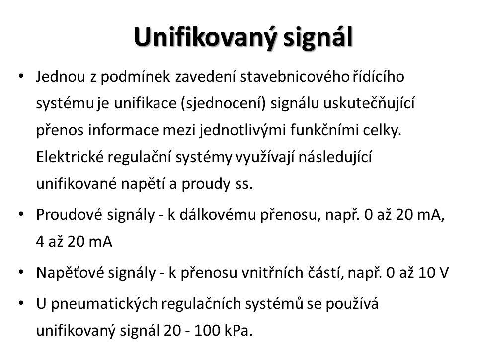 Unifikovaný signál Jednou z podmínek zavedení stavebnicového řídícího systému je unifikace (sjednocení) signálu uskutečňující přenos informace mezi jednotlivými funkčními celky.