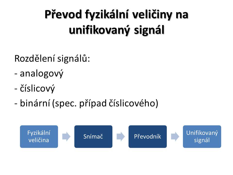 Převod fyzikální veličiny na unifikovaný signál Rozdělení signálů: - analogový - číslicový - binární (spec.