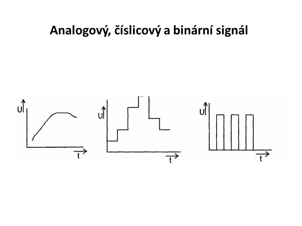 Analogový, číslicový a binární signál