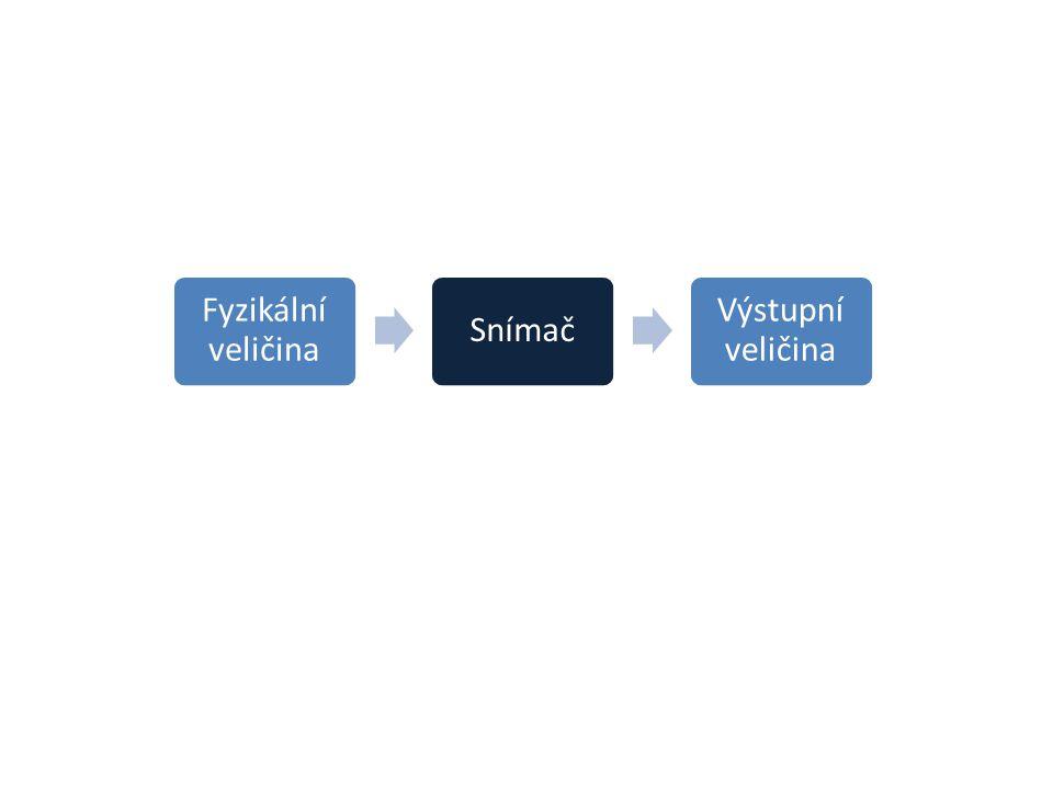 Fyzikální veličina Snímač Výstupní veličina