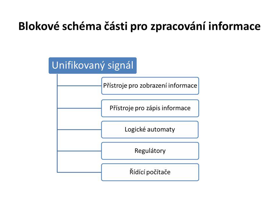 Blokové schéma části pro zpracování informace
