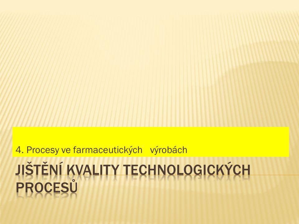 Navažování Rozpouštění Roztok Sterilizace Filtrace RozplňováníInjekce Adjustace Schéma výroby injekcí Suspendace JKTP 2014 pd