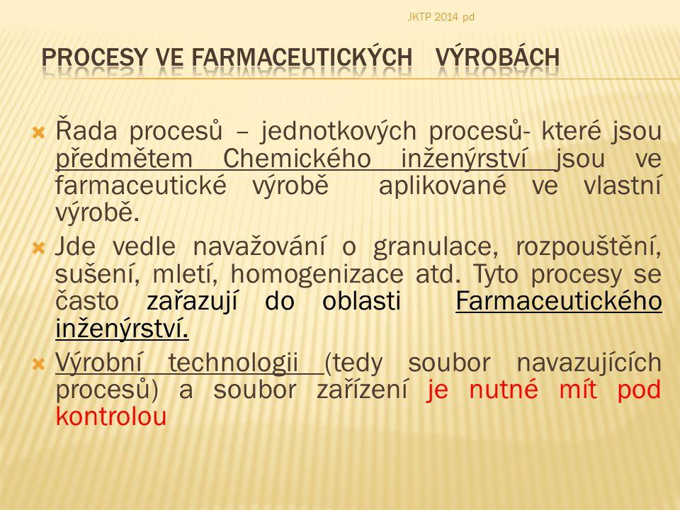  Základy výrob lékových forem  Základní lékové formy (definice, pojmy, názvy forem, technologická schémata ) JKTP 2014 pd