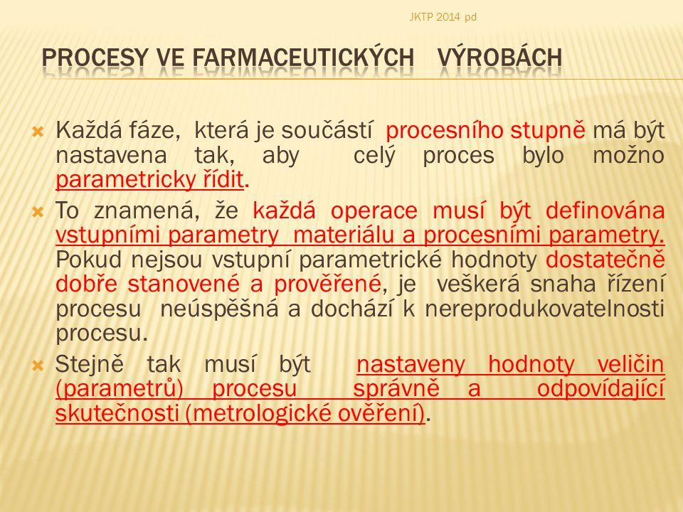  Navažování je prvním procesním krokem při výrobě lékových forem.