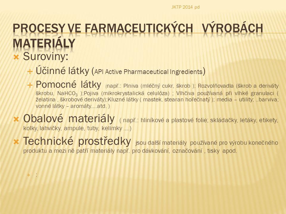  Parenterální léky  léky aplikované vpichem  Injekce, infúze  Tekuté lékové formy sterilní  TLF ( LDF Liquid dosage forms ) JKTP 2014 pd