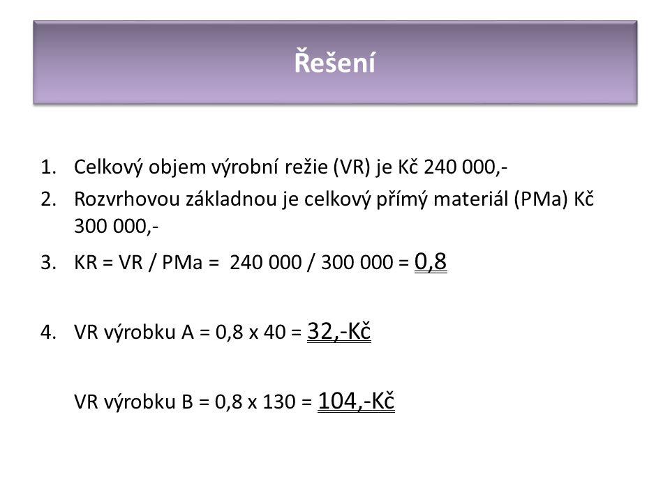 Řešení 1.Celkový objem výrobní režie (VR) je Kč 240 000,- 2.Rozvrhovou základnou je celkový přímý materiál (PMa) Kč 300 000,- 3.KR = VR / PMa = 240 00