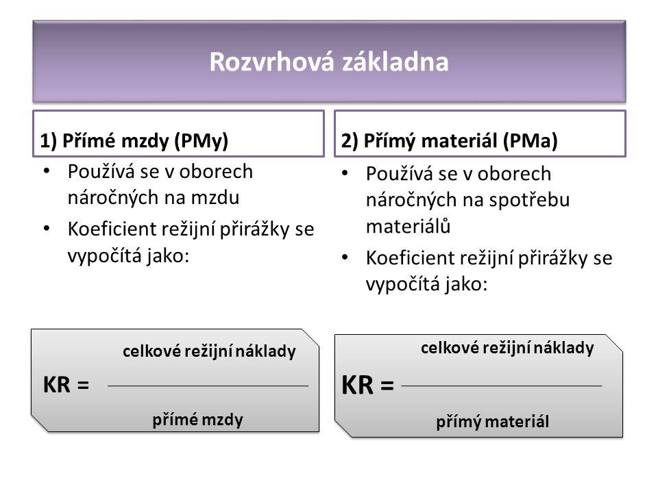Kalkulační vzorec 1.Přímý materiál (PMa) 2.Přímé mzdy (PMy) 3.Ostatní přímé náklady (OPN) 4.Výrobní režie (VR) = VLASTNÍ NÁKLADY VÝROBY 5.Správní režie (SR) =VLASTNÍ NÁKLADY VÝKONU 6.Prodejní náklady =ÚPLNÉ VLASTNÍ NÁKLADY VÝKONU 7.Zisk =PRODEJNÍ CENA VÝROBKU 8.Obchodní rozpětí 9.DPH =CENA PRO KOMERČNÍHO ZÁKAZNÍKA 1.Přímý materiál (PMa) 2.Přímé mzdy (PMy) 3.Ostatní přímé náklady (OPN) 4.Výrobní režie (VR) = VLASTNÍ NÁKLADY VÝROBY 5.Správní režie (SR) =VLASTNÍ NÁKLADY VÝKONU 6.Prodejní náklady =ÚPLNÉ VLASTNÍ NÁKLADY VÝKONU 7.Zisk =PRODEJNÍ CENA VÝROBKU 8.Obchodní rozpětí 9.DPH =CENA PRO KOMERČNÍHO ZÁKAZNÍKA