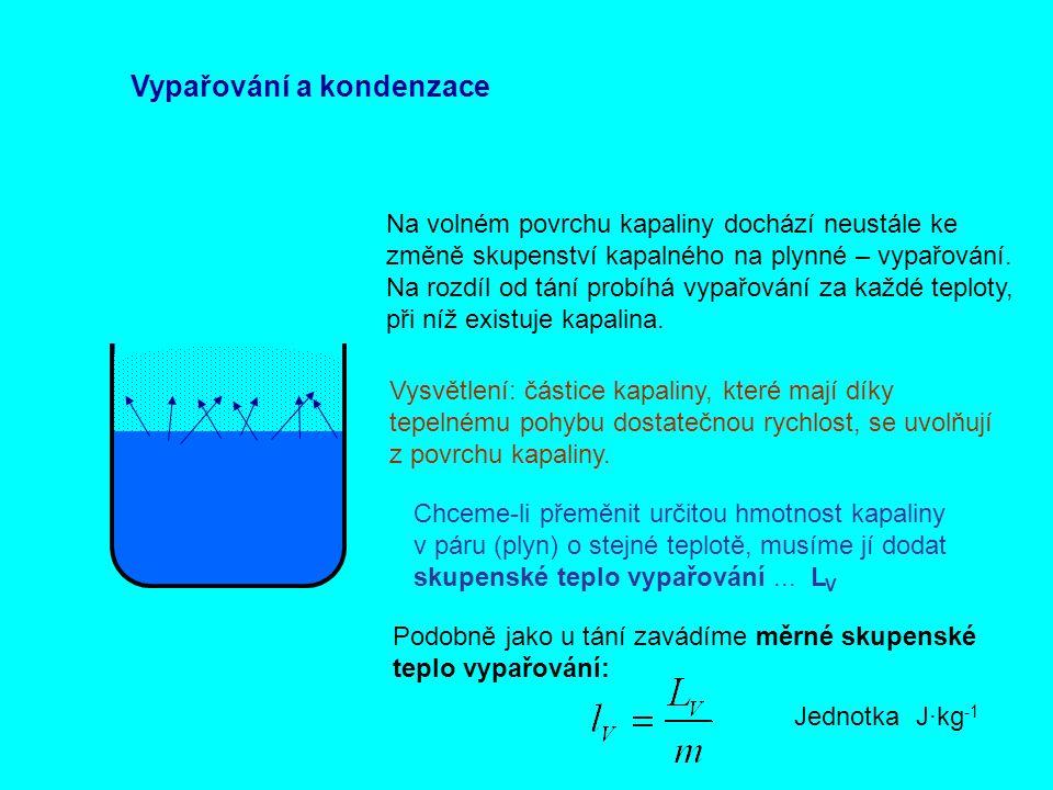 Vypařování a kondenzace Na volném povrchu kapaliny dochází neustále ke změně skupenství kapalného na plynné – vypařování. Na rozdíl od tání probíhá vy