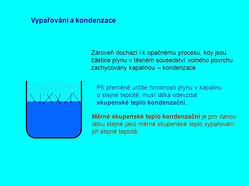 Vypařování a kondenzace Zároveň dochází i k opačnému procesu, kdy jsou částice plynu v těsném sousedství volného povrchu zachycovány kapalinou – konde
