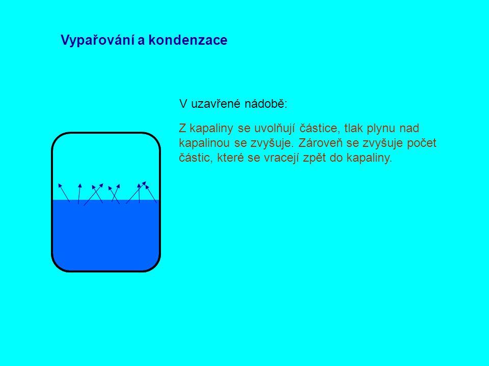 Vypařování a kondenzace V uzavřené nádobě: Z kapaliny se uvolňují částice, tlak plynu nad kapalinou se zvyšuje. Zároveň se zvyšuje počet částic, které