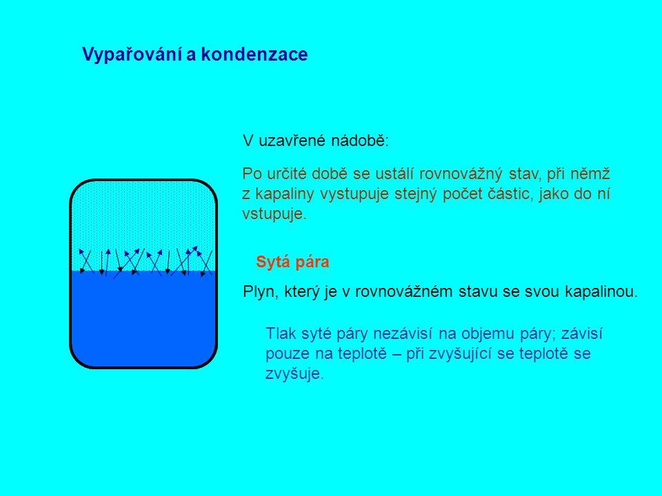 Vypařování a kondenzace V uzavřené nádobě: Po určité době se ustálí rovnovážný stav, při němž z kapaliny vystupuje stejný počet částic, jako do ní vst