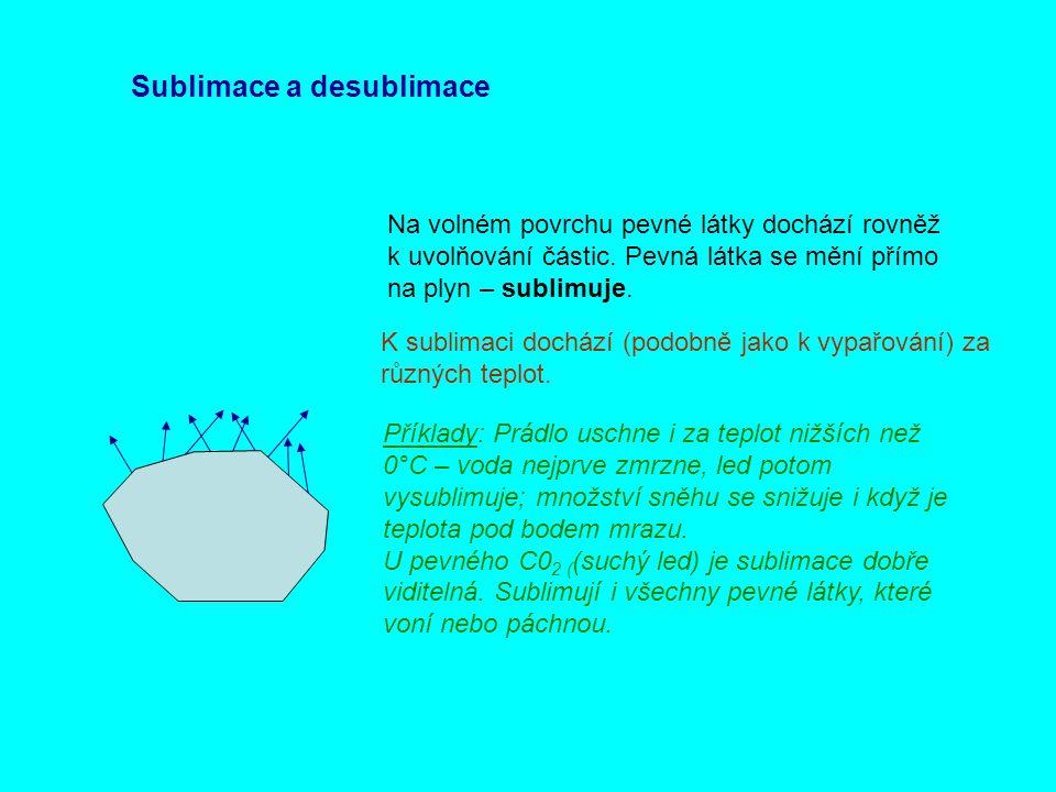 Sublimace a desublimace Na volném povrchu pevné látky dochází rovněž k uvolňování částic. Pevná látka se mění přímo na plyn – sublimuje. K sublimaci d