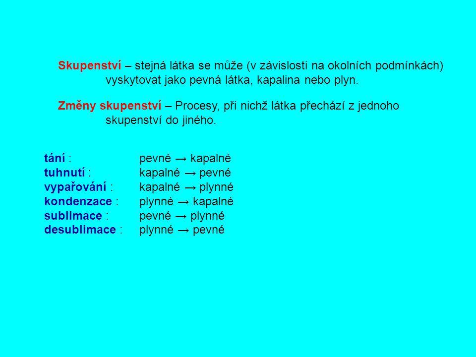 Změny skupenství – Procesy, při nichž látka přechází z jednoho skupenství do jiného. tání : pevné → kapalné tuhnutí : kapalné → pevné vypařování : kap