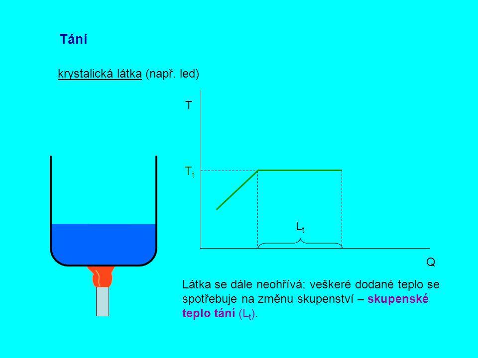 Tání krystalická látka (např. led) Q T TtTt Látka se dále neohřívá; veškeré dodané teplo se spotřebuje na změnu skupenství – skupenské teplo tání (L t