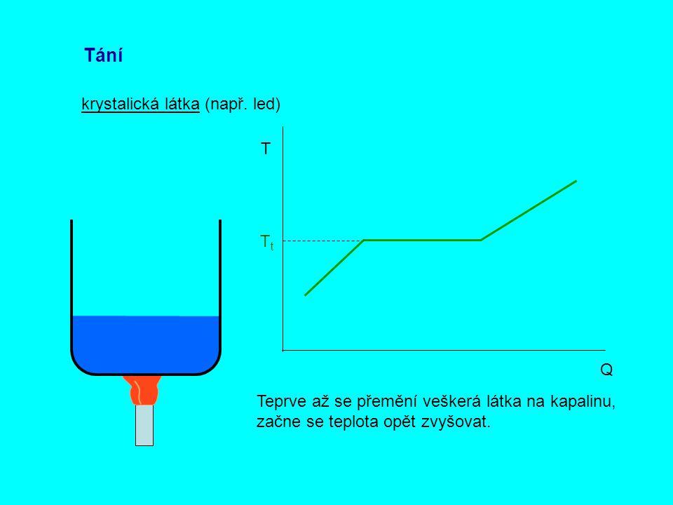 Tání Q T TtTt Příklady teplot tání některých látek (za normálního tlaku): vodík....– 259,2°C líh....– 115°C rtuť....– 38,4°C led (voda)....