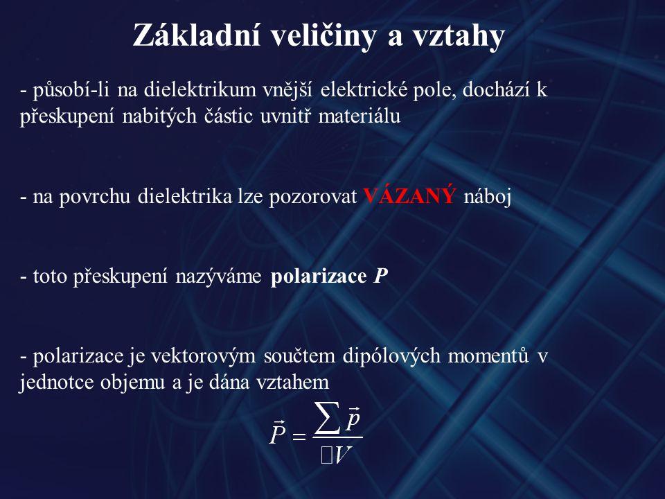 Základní veličiny a vztahy - působí-li na dielektrikum vnější elektrické pole, dochází k přeskupení nabitých částic uvnitř materiálu - na povrchu dielektrika lze pozorovat VÁZANÝ náboj - toto přeskupení nazýváme polarizace P - polarizace je vektorovým součtem dipólových momentů v jednotce objemu a je dána vztahem
