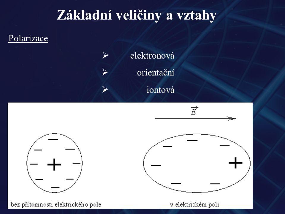 Základní veličiny a vztahy Polarizace  elektronová  orientační  iontová elektronová polarizace – vychýlení kladného atomového jádra a protáhnutí záporného atomového obalu proti směru intenzity elektrického pole