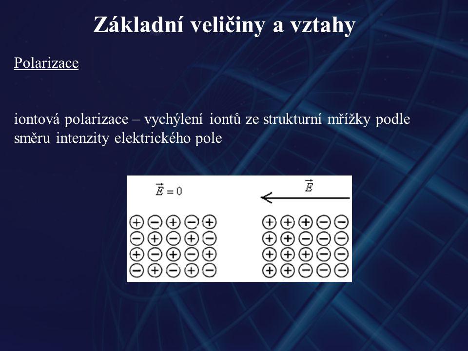 Základní veličiny a vztahy Polarizace iontová polarizace – vychýlení iontů ze strukturní mřížky podle směru intenzity elektrického pole