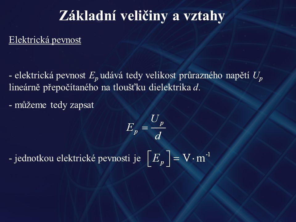Základní veličiny a vztahy Elektrická pevnost - elektrická pevnost E p udává tedy velikost průrazného napětí U p lineárně přepočítaného na tloušťku dielektrika d.