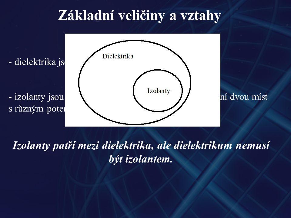 Základní veličiny a vztahy - dielektrika jsou často ztotožňována s izolanty - izolanty jsou materiály použité k nevodivému oddělení dvou míst s různým potenciálem Izolanty patří mezi dielektrika, ale dielektrikum nemusí být izolantem.