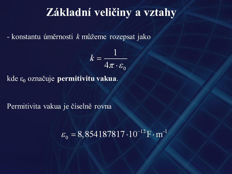 Základní veličiny a vztahy - konstantu úměrnosti k můžeme rozepsat jako kde ε 0 označuje permitivitu vakua. Permitivita vakua je číselně rovna
