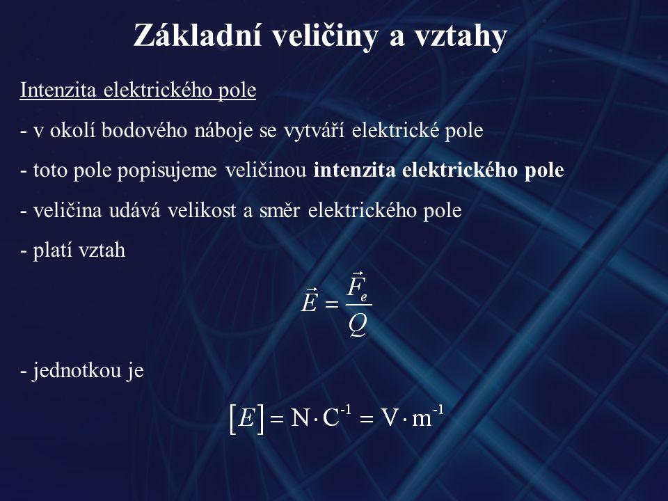 Základní veličiny a vztahy Intenzita elektrického pole - v okolí bodového náboje se vytváří elektrické pole - toto pole popisujeme veličinou intenzita elektrického pole - veličina udává velikost a směr elektrického pole - platí vztah - jednotkou je