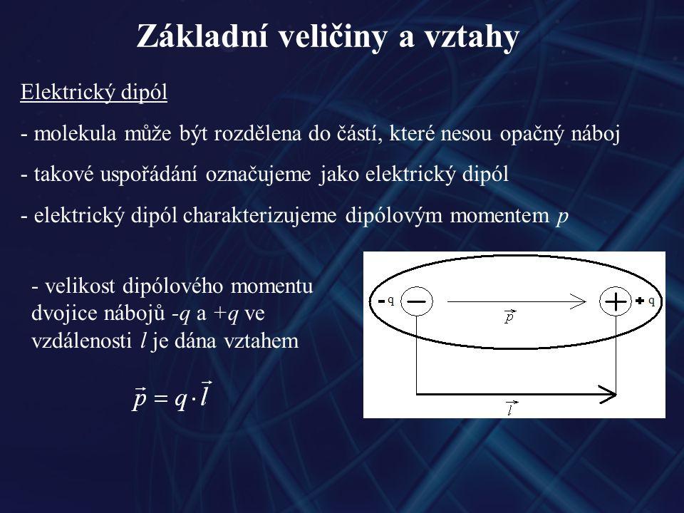 Základní veličiny a vztahy Elektrický dipól - molekula může být rozdělena do částí, které nesou opačný náboj - takové uspořádání označujeme jako elekt