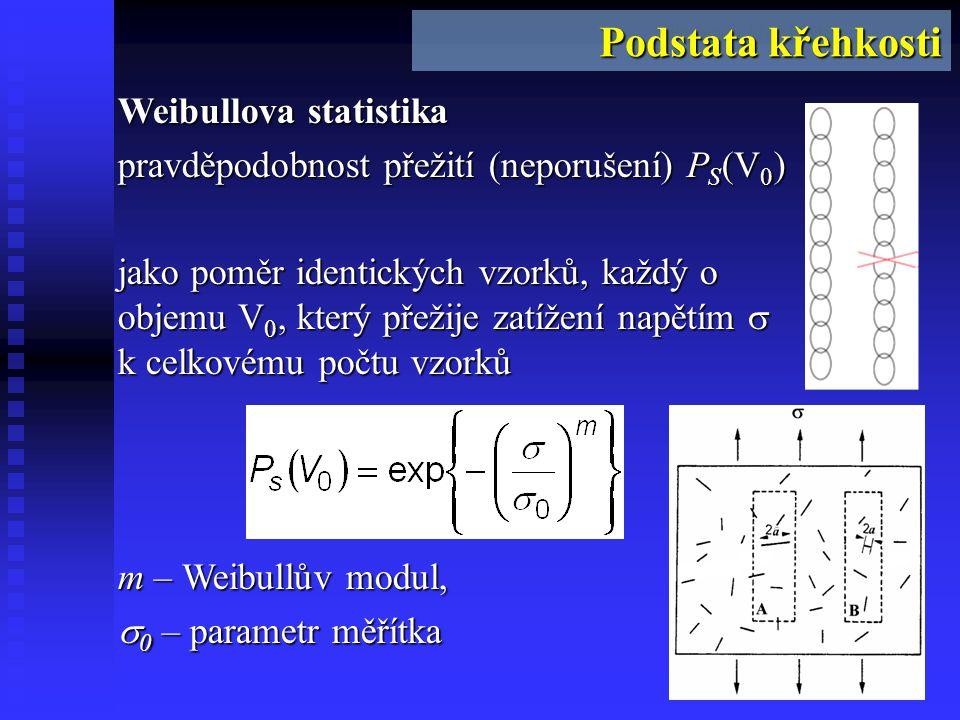 23 Podstata křehkosti Weibullova statistika pravděpodobnost přežití (neporušení) P S (V 0 ) jako poměr identických vzorků, každý o objemu V 0, který přežije zatížení napětím  k celkovému počtu vzorků m – Weibullův modul,  0 – parametr měřítka Podstata křehkosti