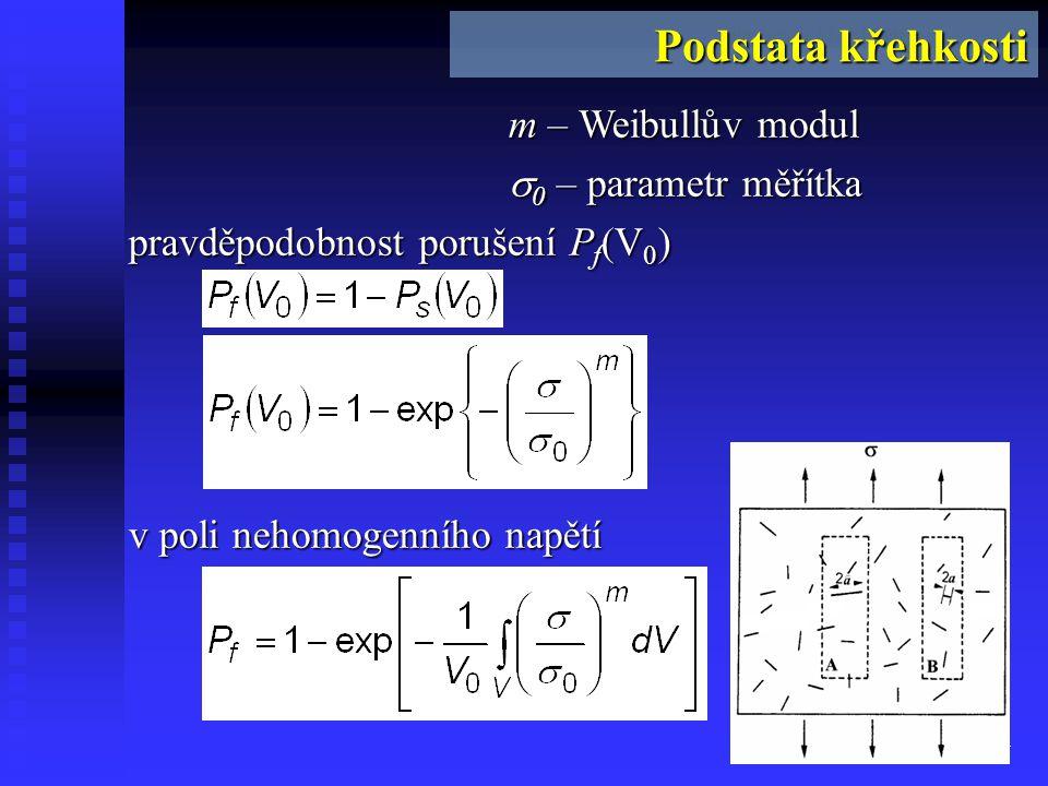 24 Podstata křehkosti m – Weibullův modul  0 – parametr měřítka pravděpodobnost porušení P f (V 0 ) v poli nehomogenního napětí Podstata křehkosti