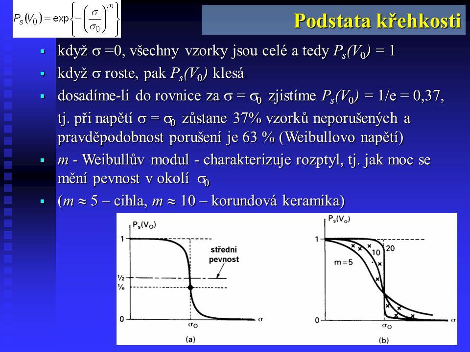 25 Podstata křehkosti  když  =0, všechny vzorky jsou celé a tedy P s (V 0 ) = 1  když  roste, pak P s (V 0 ) klesá  dosadíme-li do rovnice za  =