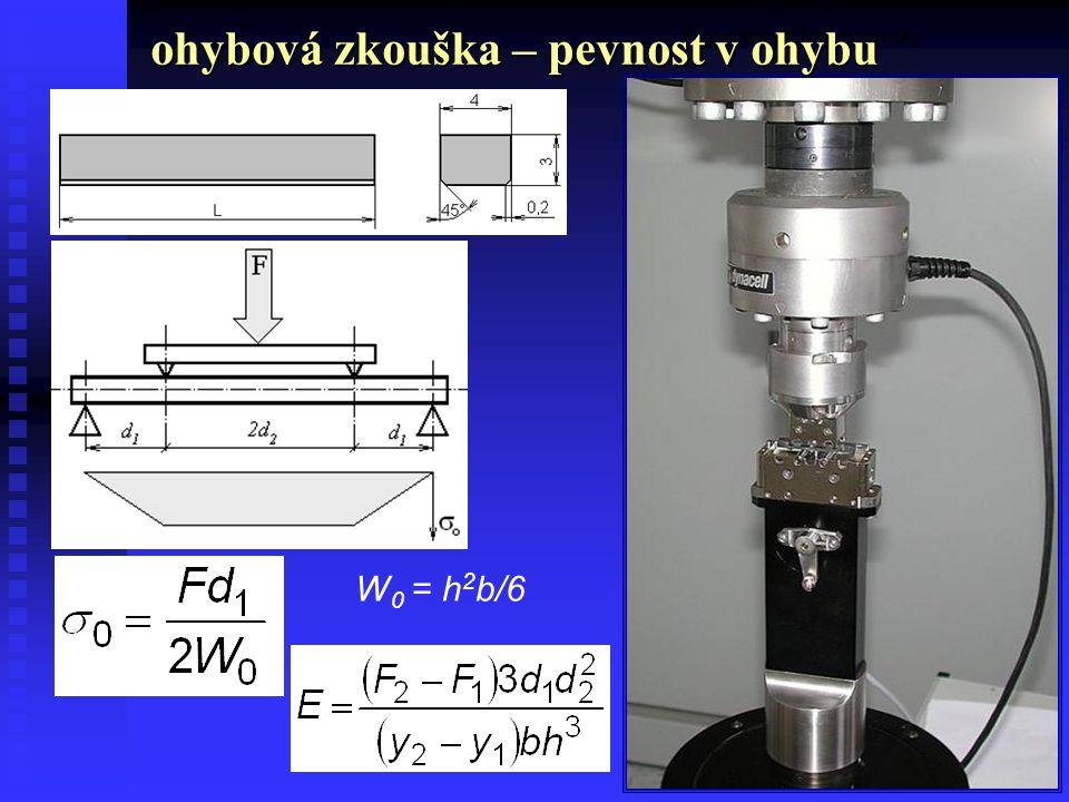 29 Experimentální techniky W 0 = h 2 b/6 ohybová zkouška – pevnost v ohybu