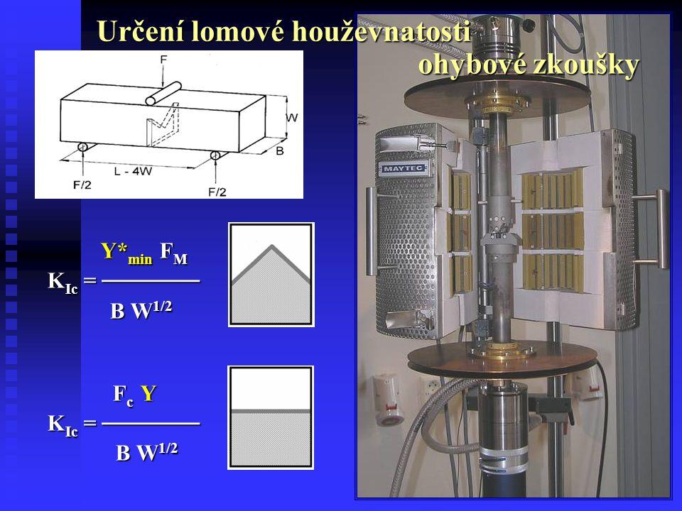 34 Experimentální techniky Y* min F M Y* min F M K Ic = ────── B W 1/2 B W 1/2 F c Y F c Y K Ic = ────── B W 1/2 B W 1/2 Určení lomové houževnatosti ohybové zkoušky