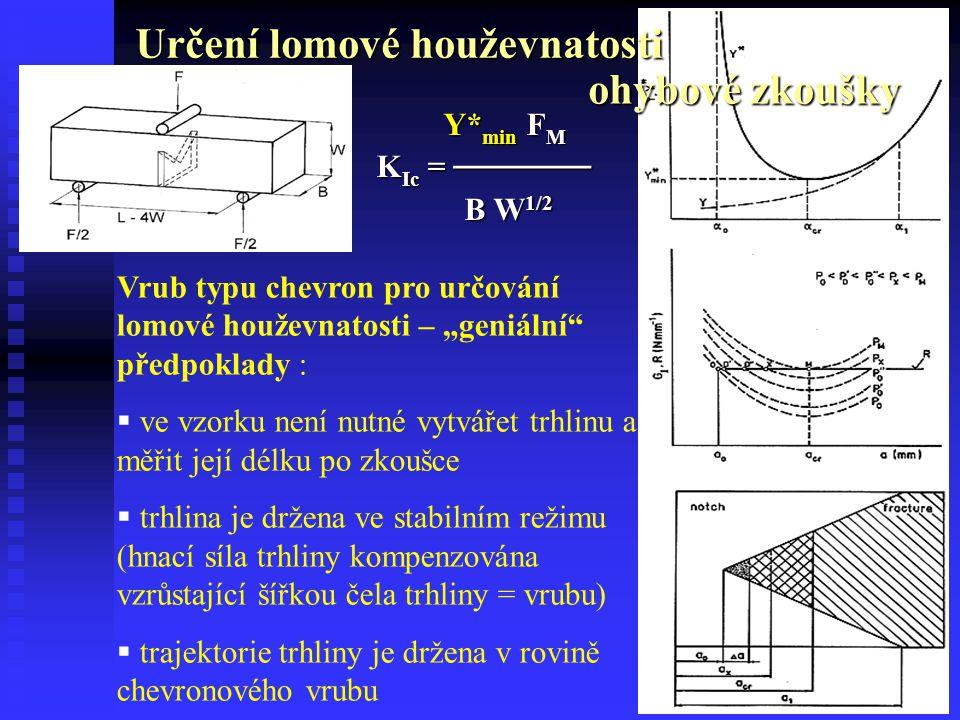 """35 Experimentální techniky Y* min F M Y* min F M K Ic = ────── B W 1/2 B W 1/2 Vrub typu chevron pro určování lomové houževnatosti – """"geniální předpoklady :  ve vzorku není nutné vytvářet trhlinu a měřit její délku po zkoušce  trhlina je držena ve stabilním režimu (hnací síla trhliny kompenzována vzrůstající šířkou čela trhliny = vrubu)  trajektorie trhliny je držena v rovině chevronového vrubu Určení lomové houževnatosti ohybové zkoušky"""