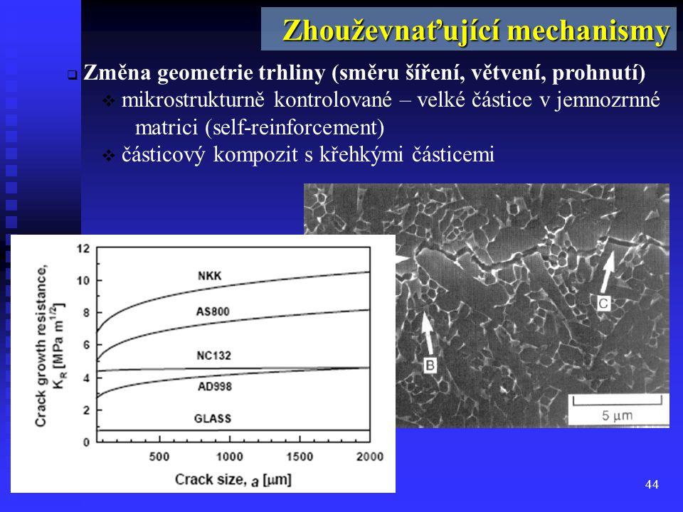44  Změna geometrie trhliny (směru šíření, větvení, prohnutí)  mikrostrukturně kontrolované – velké částice v jemnozrnné matrici (self-reinforcement)  částicový kompozit s křehkými částicemi Zhouževnaťující mechanismy