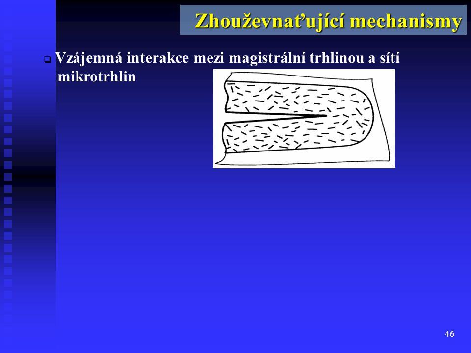46  Vzájemná interakce mezi magistrální trhlinou a sítí mikrotrhlin Zhouževnaťující mechanismy