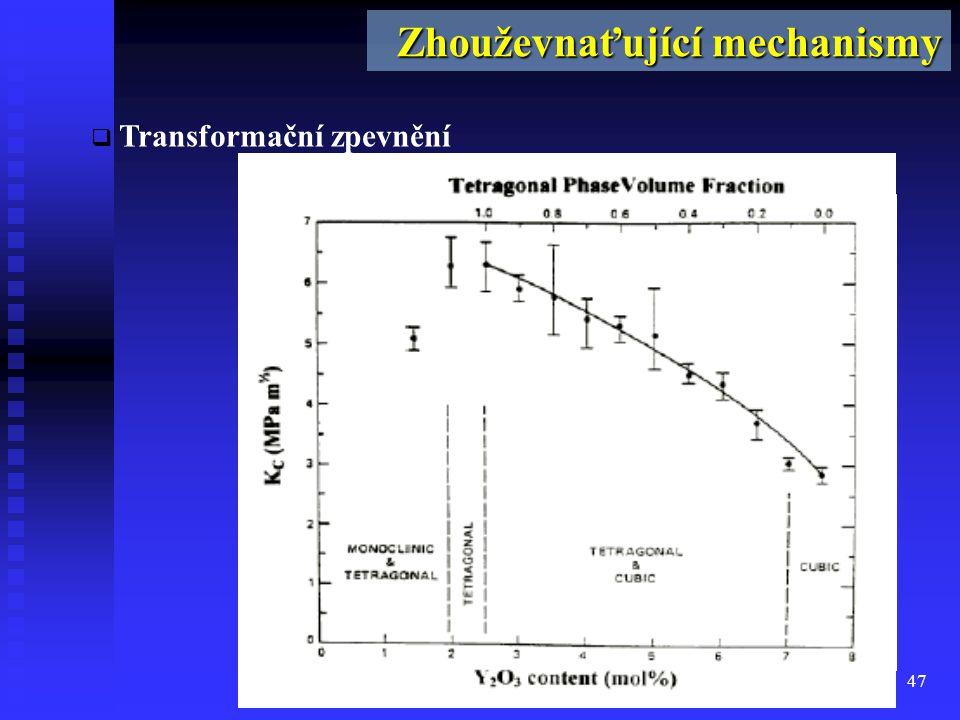 47 Zhouževnaťující mechanismy  Transformační zpevnění procesní zóna částice netransformovaná transformující se transformovaná