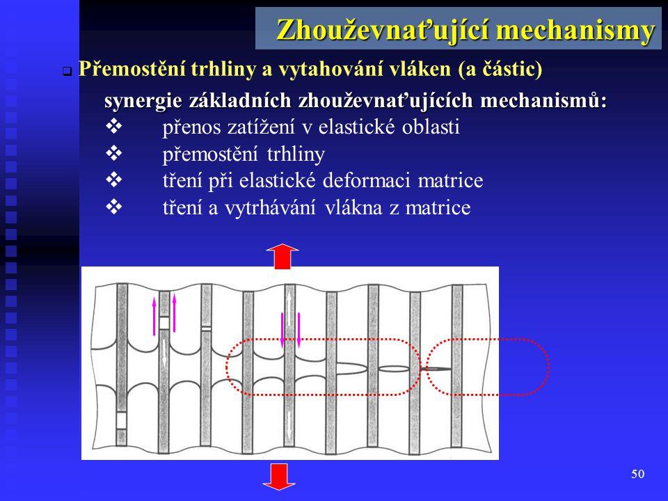 50 synergie základních zhouževnaťujících mechanismů:  přenos zatížení v elastické oblasti  přemostění trhliny  tření při elastické deformaci matrice  tření a vytrhávání vlákna z matrice  Přemostění trhliny a vytahování vláken (a částic) Zhouževnaťující mechanismy