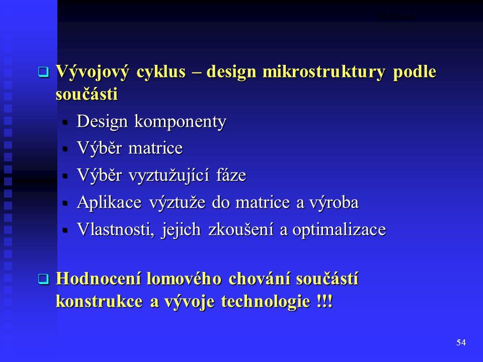 54 Motivace  Vývojový cyklus – design mikrostruktury podle součásti  Design komponenty  Výběr matrice  Výběr vyztužující fáze  Aplikace výztuže do matrice a výroba  Vlastnosti, jejich zkoušení a optimalizace  Hodnocení lomového chování součástí konstrukce a vývoje technologie !!!