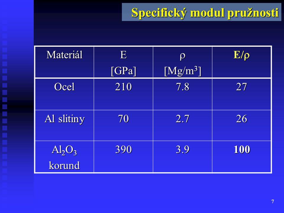 7 MateriálE[GPa] [Mg/m 3 ] E/  Ocel2107.827 Al slitiny 702.726 Al 2 O 3 korund3903.9100 Specifický modul pružnosti