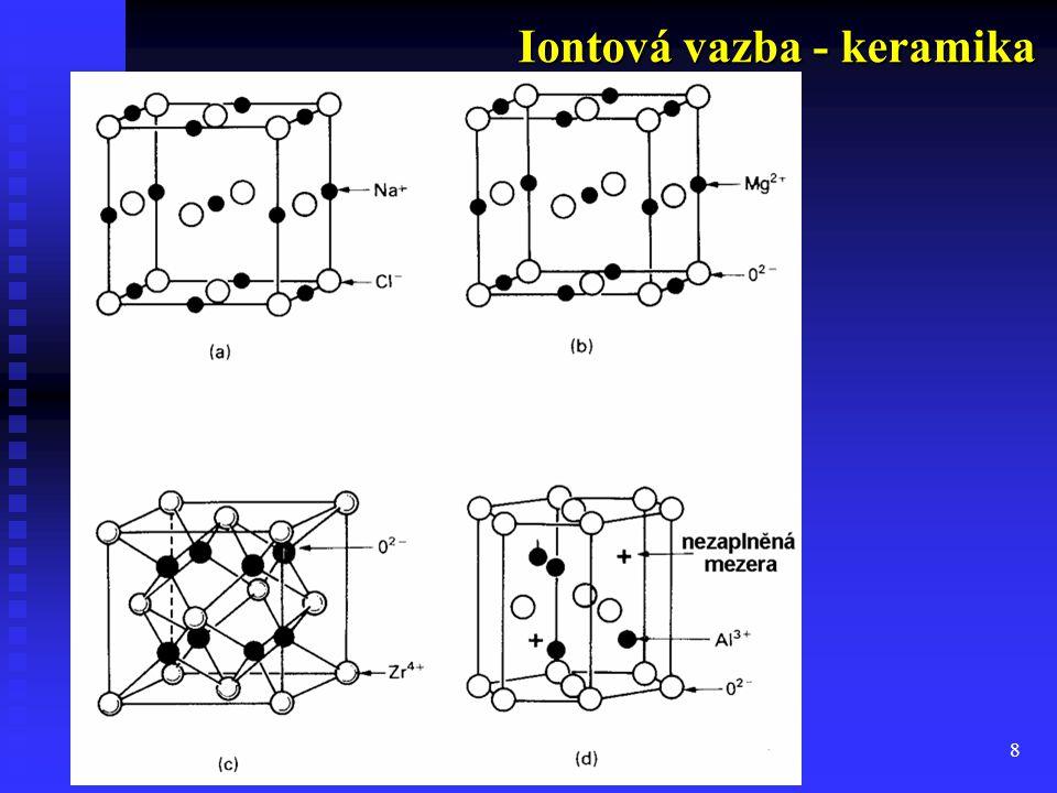 49  Přemostění trhliny křehkými částicemi jiné fáze Zhouževnaťující mechanismy