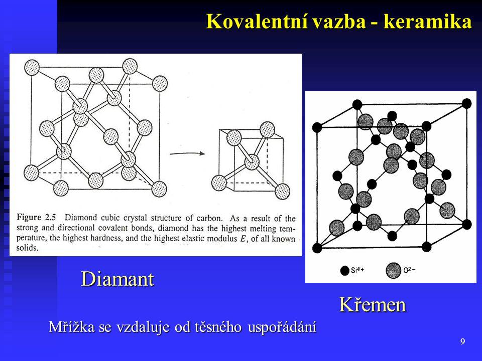 9 Diamant Diamant Křemen Křemen Mřížka se vzdaluje od těsného uspořádání Kovalentní vazba - keramika