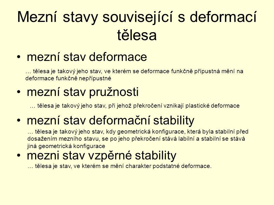 Mezní stavy související s deformací tělesa mezní stav deformace mezní stav pružnosti mezní stav deformační stability mezni stav vzpěrné stability … tě