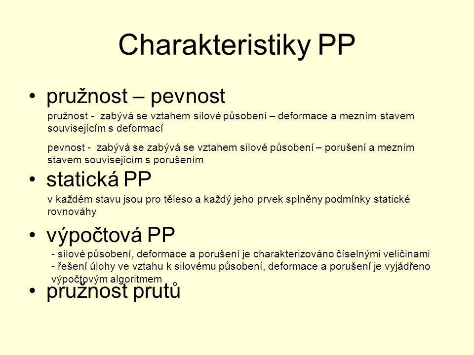 Charakteristiky PP pružnost – pevnost statická PP výpočtová PP pružnost prutů pružnost - zabývá se vztahem silové působení – deformace a mezním stavem