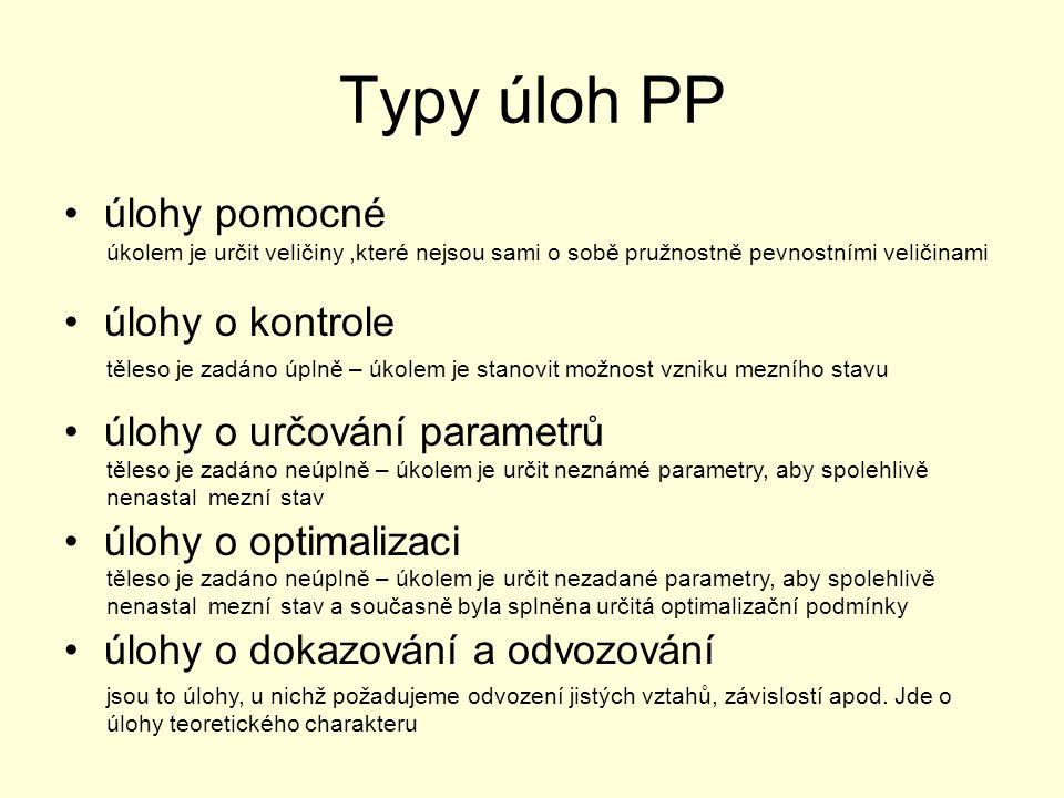 Typy úloh PP úlohy pomocné úlohy o kontrole úlohy o určování parametrů úlohy o optimalizaci úlohy o dokazování a odvozování úkolem je určit veličiny,k