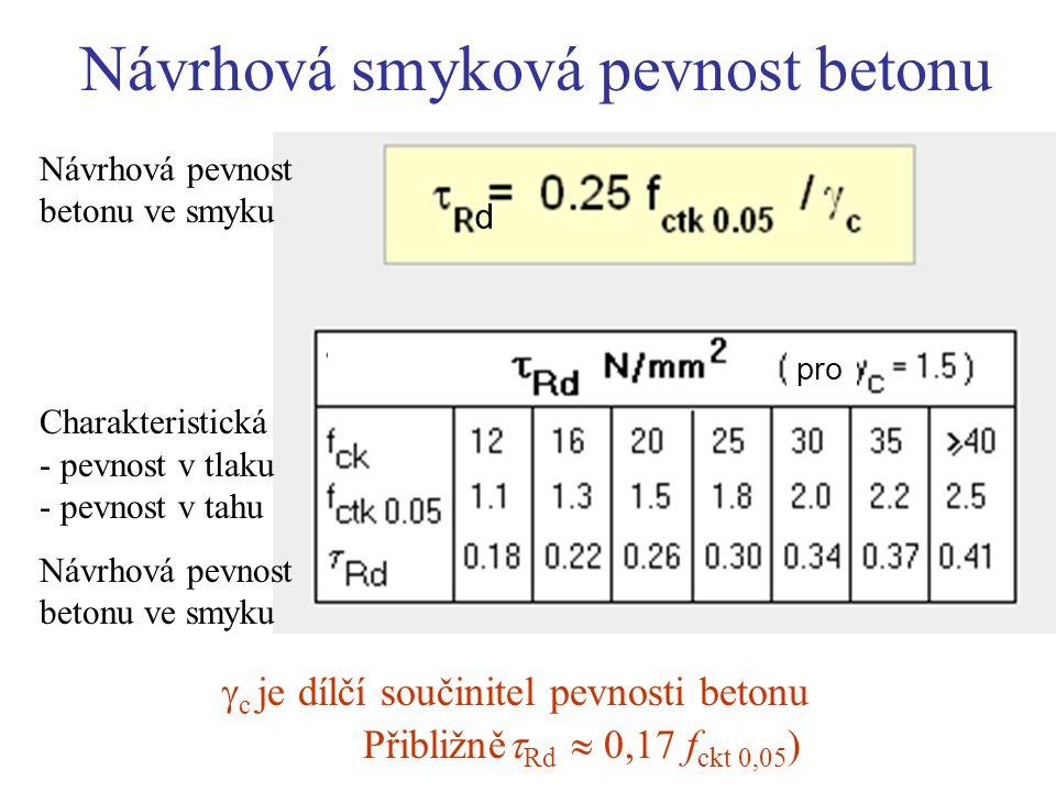 Smyková pevnost průřezu (nosníku)  Rd je návrhová smyková pevnost betonu (  0,41 MPa) k - vliv rozměru (  1, běžně = 1)  - stupeň vyztužení (  0,01)  cp – tlakové napětí v prvku od vnějšího zatížení (  0) První odhad:  c  1,6  Rd (= 0,27 f ckt 0,05 )